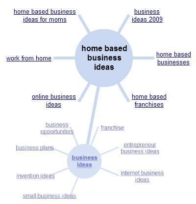 home based home based business ideas in toronto the expert