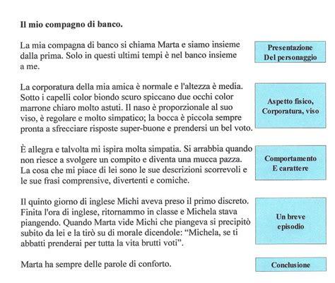 esempio testo descrittivo testo descrittivo schemi e tracce