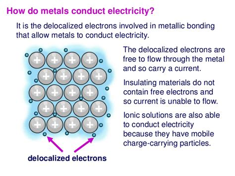 how do electrical conductors work why does electrical conductors conduct electricity 28 images chem matters ch7 covalent