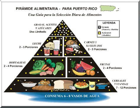cadena en ingles que significa food guide pyramid wordreference forums