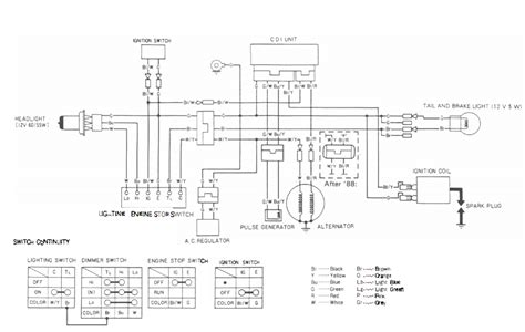1986 honda trx 125 wiring diagram 1986 auto engine and
