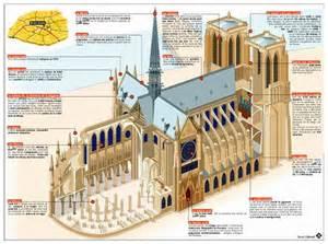 notre dame blueprint notre dame cathedral floor plan