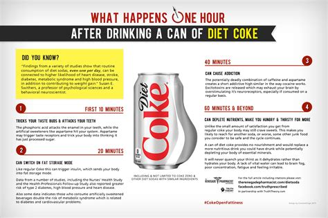new year facts soft school diet coke exposed what happens one hour after