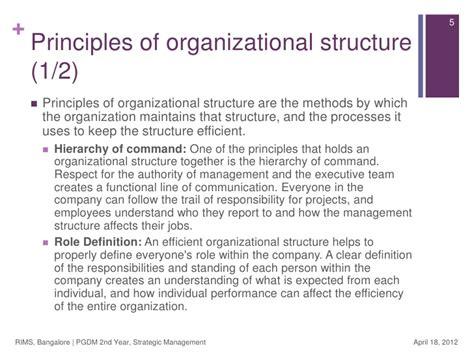 Principles Of Structural Design strategic management organizational design