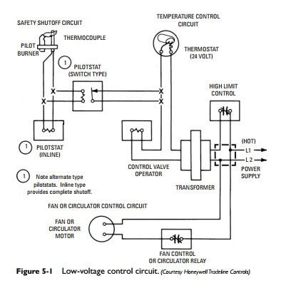 burner wiring diagram 25 wiring diagram images