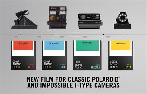 film it s impossible impossible project launches its first instant film camera