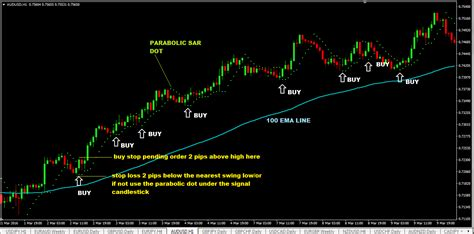 simple trading strategies archives forex trading strategies