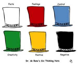 debono hats template de bono s thinking hats a tool for communication ist pyp