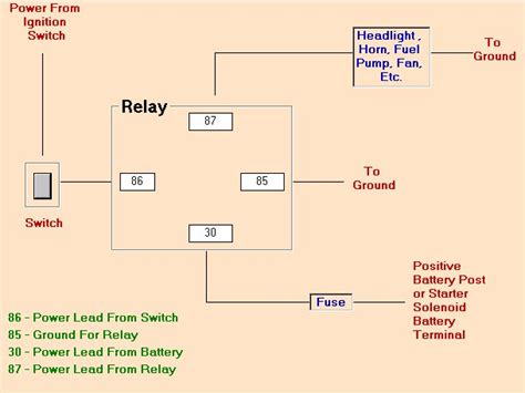 relay wiring