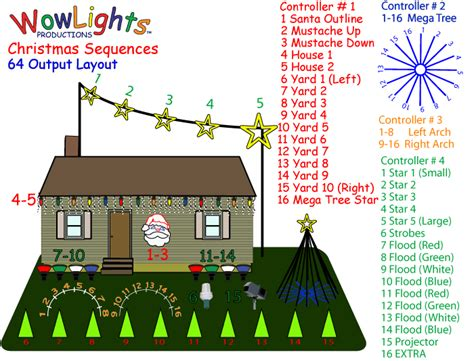 light controllers christmas