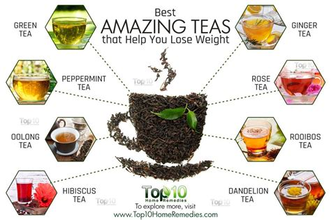 Can Detoxing Help You Lose Weight by 10 Amazing Teas That Help You Lose Weight Top 10 Home