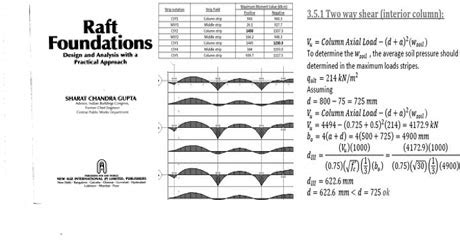 design application of raft foundations pdf free download raft foundation design and analysis pdf for free