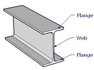 what you should know about wide flange beams   steel tube