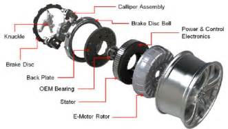 Electric Car In Wheel Motor Ac Induction Exploded View Of The Protean Electric In Wheel Motor