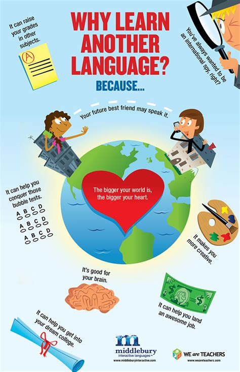 Website Of The Week Historically Speaking Cashmer by The Benefits Of Second Language Acquisition Classroom