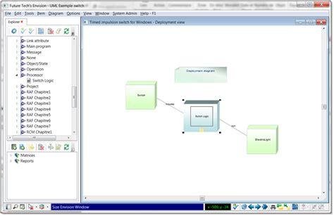 conception uml diagramme de cas d utilisation conception uml