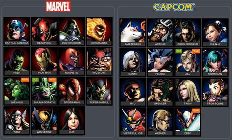 list of marvel marvel characters names list www imgkid the image