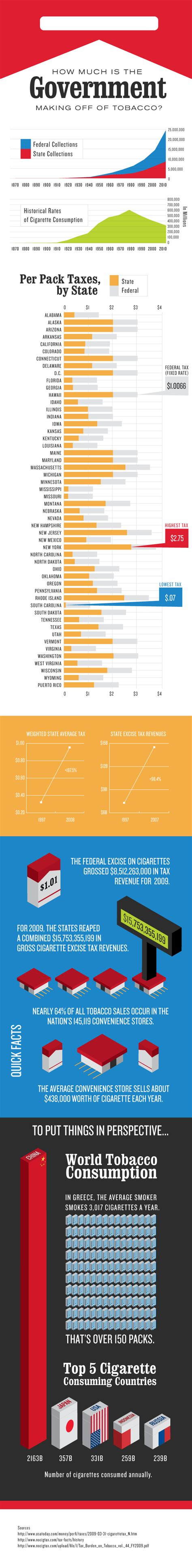 supplemental k 1 turbotax how much is the government of tobacco the