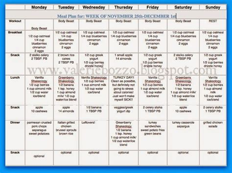the metabolism diet the two week plan to ignite your burning furnace and stay lean for books 3 week diet plan phase 1