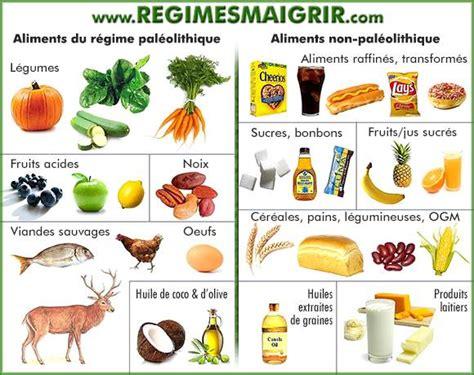 regime alimentare in bon r 233 gime alimentaire pour maigrir coach nutrition et