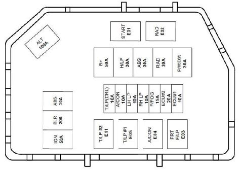 Hyundai Atos Fuse Box Diagram 187 Fuse Diagram