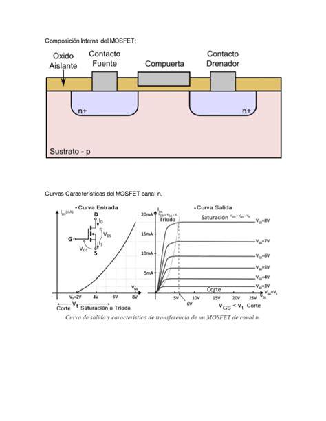 caracteristicas transistor irfz44n caracteristicas transistor irfz44n 28 images 191 igbt o mosfet electr 243 nica de potencia