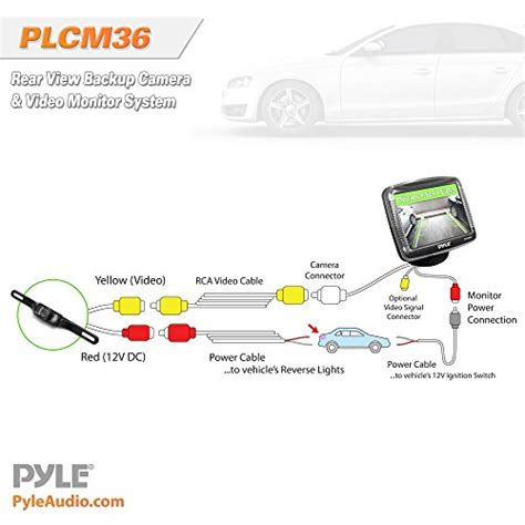 wiring diagram backup cameras for vehicles diagram