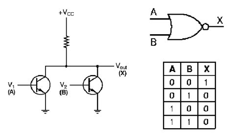 transistor nor gate nor gate transistor diagram 28 images electronic circuit of and gate digital logic how does