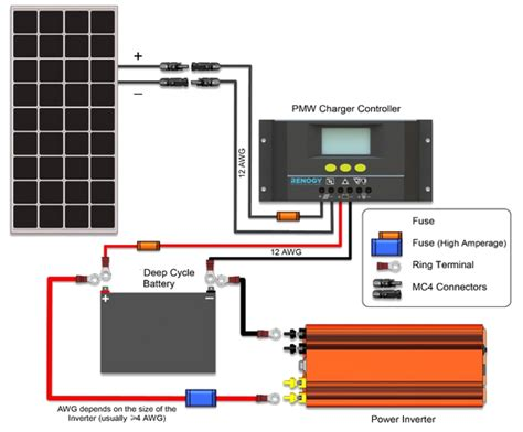 wiring photovoltaic panels a charge controller an