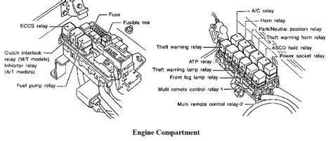 free download parts manuals 1991 nissan sentra engine control 1997 nissan altima starter location 1997 free engine image for user manual download