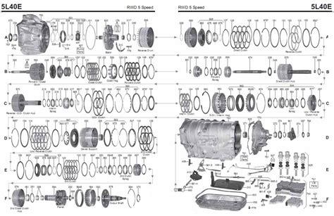 Transmission Repair Manuals Gm 5l40e 5l50e Instructions