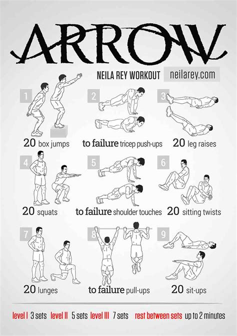 v shape workout home workout everydayentropy