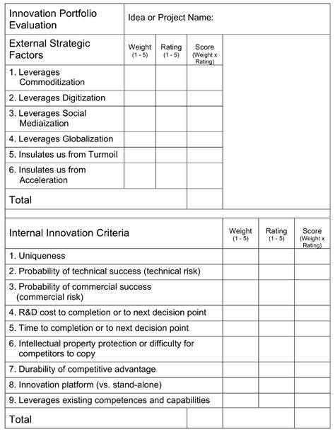 Innovation Report Template Employee Appraisal Template Performance Review Templates