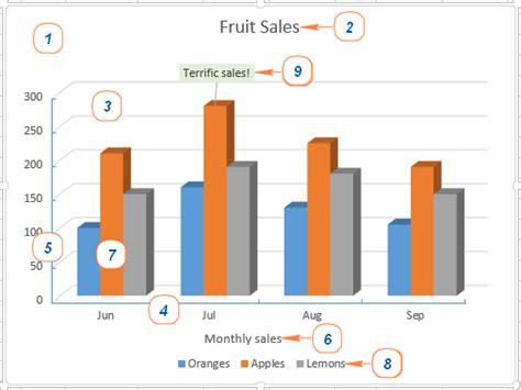 product layout graph excel graph templates sadamatsu hp