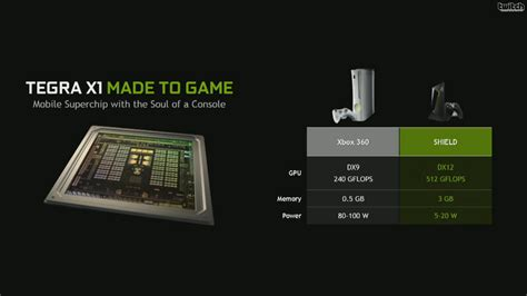 nvidia shield console specs performance shield tv vs xbox 360 geforce forums