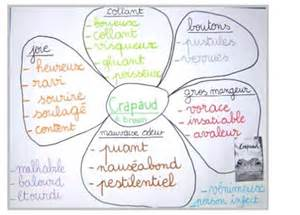 vocabulaire definition