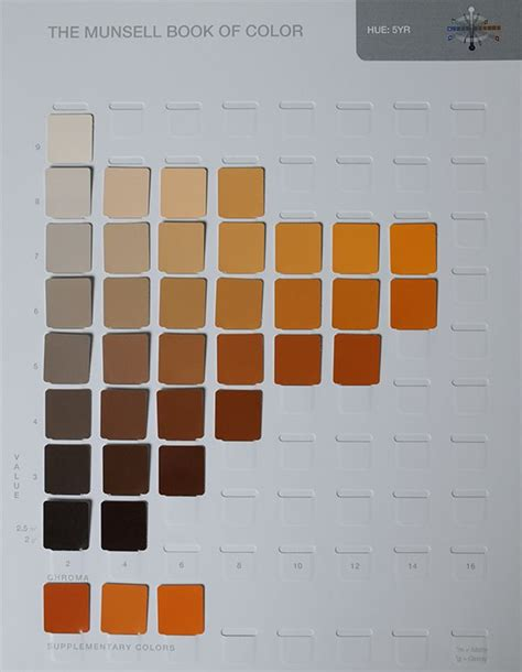 25 best ideas about munsell color system on color wheel design hue and colour