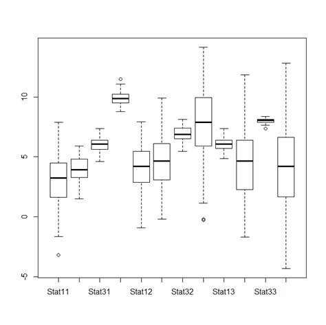 Box Plot Drawer by R Tutorial For Spatial Statistics Box Plot With R Tutorial