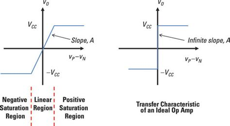 normal diode function normal diode function 28 images introduction to diodes and rectifiers diodes and rectifiers