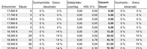Rechner Ehegattensplitting by Steuerrechner Ehegattensplitting Alles 252 Ber Steuern