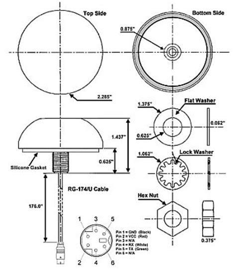 panther wiring harness panther wiring diagram