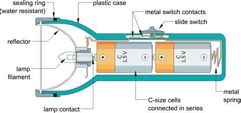 pn junction diode java applet pn junction diode java applet 28 images tunnel diode working animation industrial 28 images
