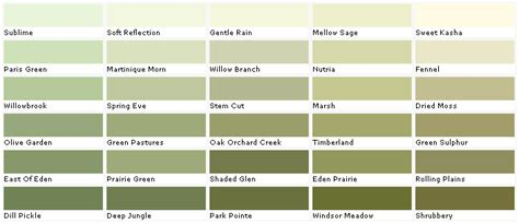 lowes green color chart valspar lowes american