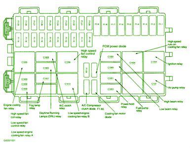 2005 focus fuse box diagram 2005 ford focus dash fuse box diagram circuit