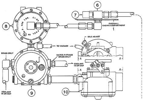 fork lift propane regulator diagram fork get free image