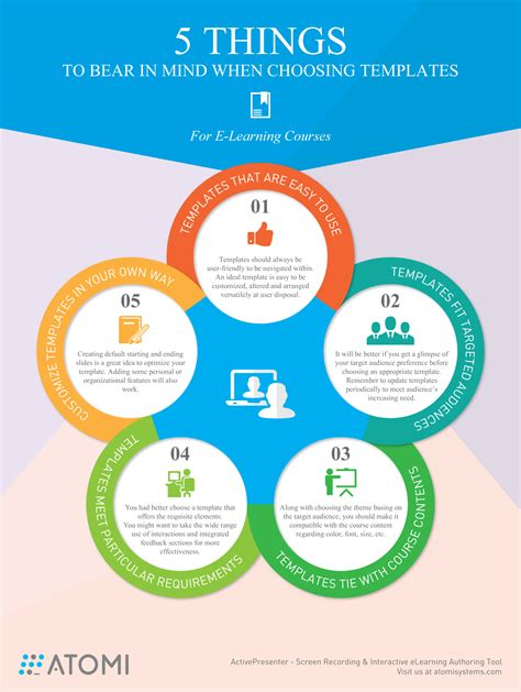 Choosing Templates for eLearning Courses Infographic   e