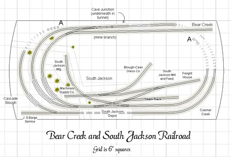 train layout software reviews 4 x 8 ho scale trackplans model railroader magazine