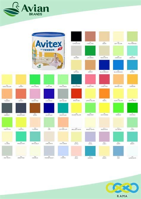 Merk Cat Tembok Warna Hijau Tosca kombinasi warna cat rumah avitex kumpulan desain rumah