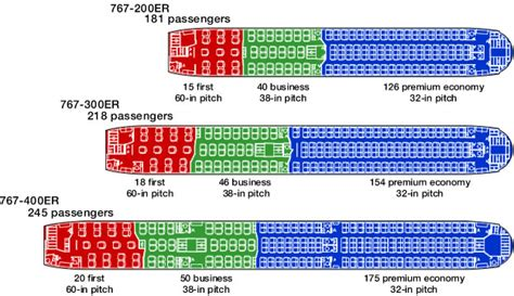 seat map boeing 767 767 generic seating charts