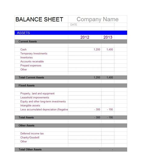 Balance Sheet Template by 38 Free Balance Sheet Templates Exles Template Lab